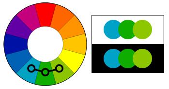 Analogous Color, percetakan tangerang
