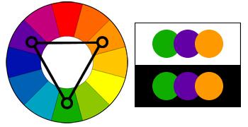 Triadic Color, percetakan tangerang
