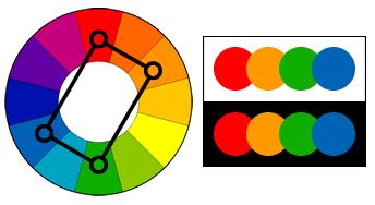 Tetradic color, percetakan tangerang