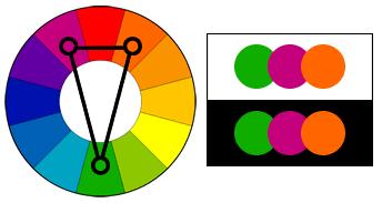 Split Complementary Color, percetakan tangerang